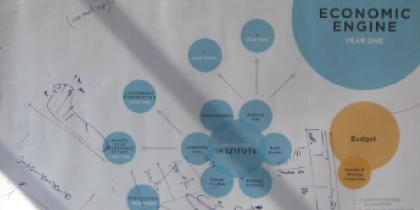 Visualizing Organizational Change